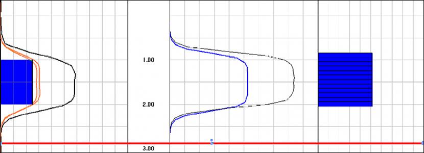 Прибор для измерения 3-х типов гамма-излучения 2GHF-1000
