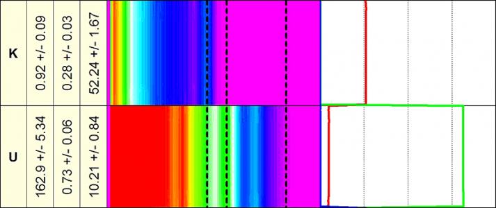 Комплексный прибор спектрометрического гамма-каротажа 2LSA-1000