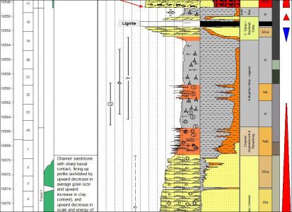 Модуль литологической характеристики WellCAD