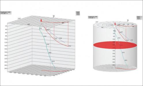 Модуль обработки данных инклинометрии WellCAD