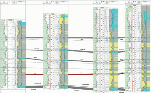 Модуль многоскважинной корреляции WellCAD