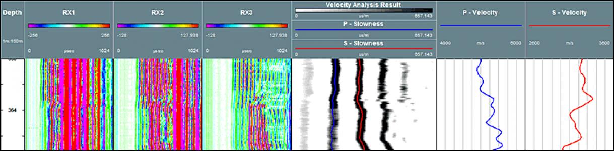 Широкополосный прибор для волнового акустического каротажа QL40-FWS