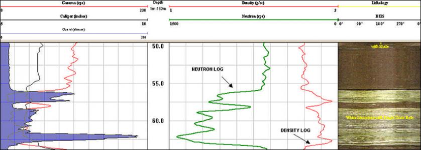 Прибор нейтронного каротажа по тепловым нейтронам QL40-NEU