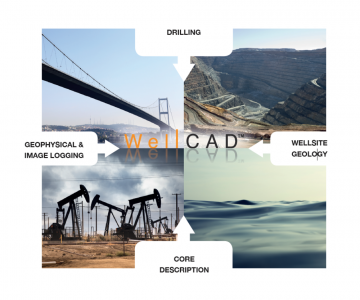 WellCAD ™ - базовая версия
