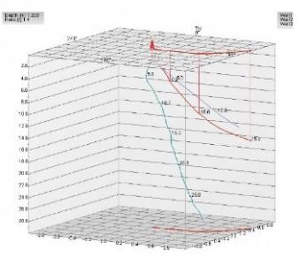 Модуль отображения данных отклонения WellCAD